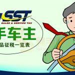 【重返SST时代】有些车中税 有些车豁免!