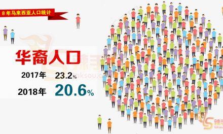 华裔人口比例再下降!