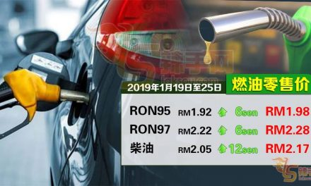 燃油涨价了!